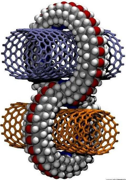 http://sciencebank.persiangig.com/image/SB1/p586.jpg